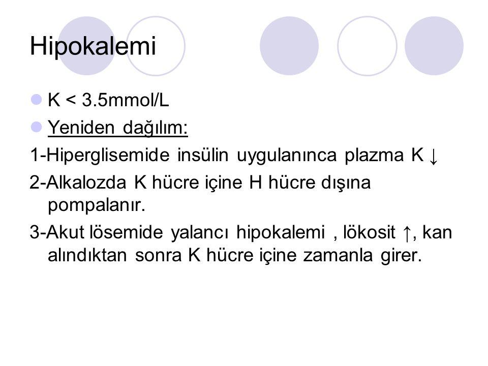 Hipokalemi K < 3.5mmol/L Yeniden dağılım: 1-Hiperglisemide insülin uygulanınca plazma K ↓ 2-Alkalozda K hücre içine H hücre dışına pompalanır. 3-Akut