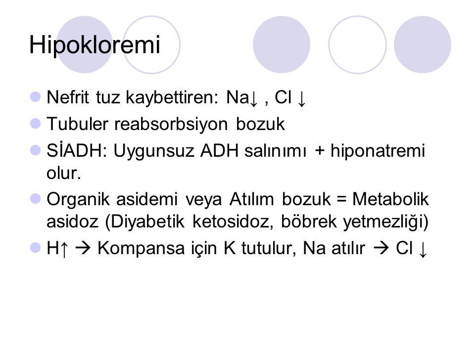 Hipokloremi Nefrit tuz kaybettiren: Na↓, Cl ↓ Tubuler reabsorbsiyon bozuk SİADH: Uygunsuz ADH salınımı + hiponatremi olur. Organik asidemi veya Atılım