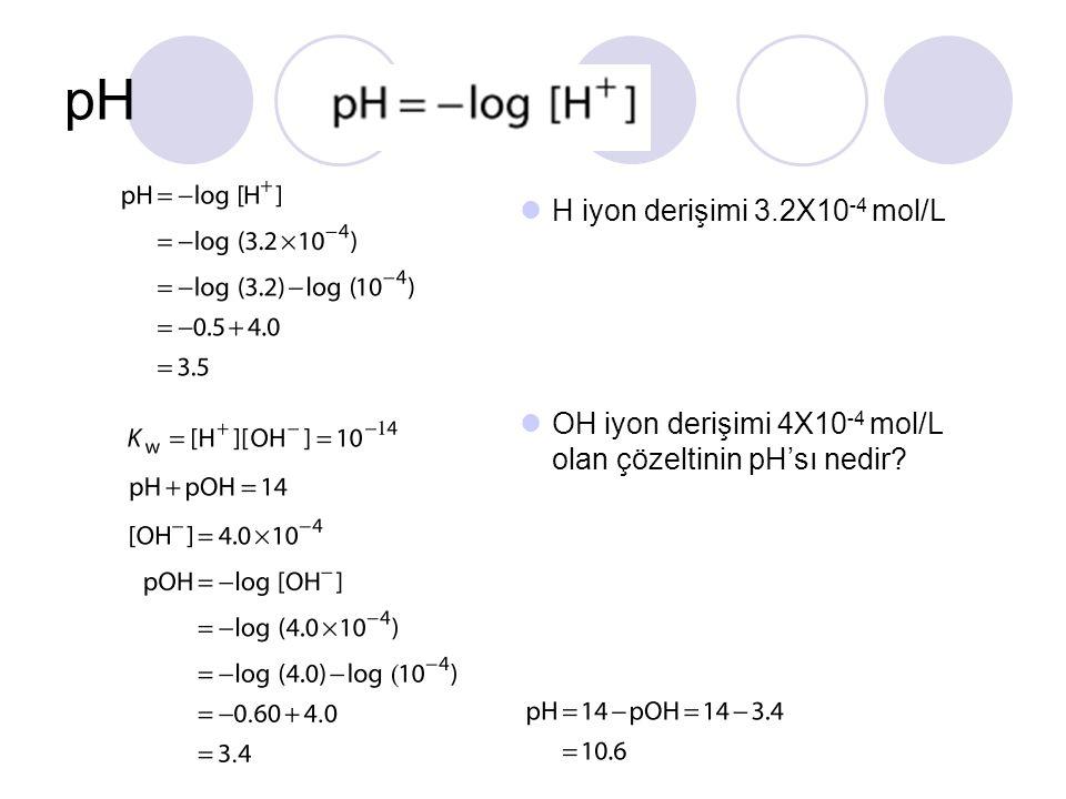 pH H iyon derişimi 3.2X10 -4 mol/L OH iyon derişimi 4X10 -4 mol/L olan çözeltinin pH'sı nedir?