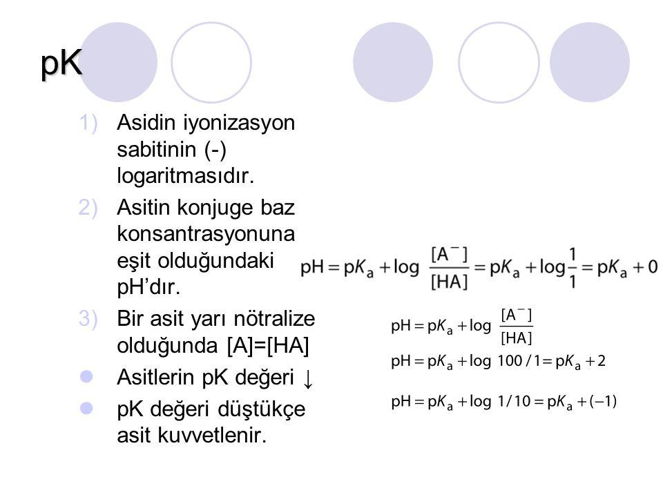 pK 1)Asidin iyonizasyon sabitinin (-) logaritmasıdır. 2)Asitin konjuge baz konsantrasyonuna eşit olduğundaki pH'dır. 3)Bir asit yarı nötralize olduğun
