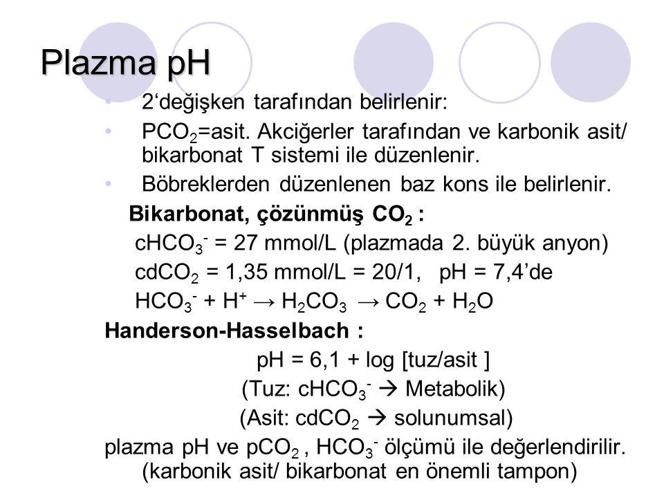 Plazma pH 2'değişken tarafından belirlenir: PCO 2 =asit. Akciğerler tarafından ve karbonik asit/ bikarbonat T sistemi ile düzenlenir. Böbreklerden düz