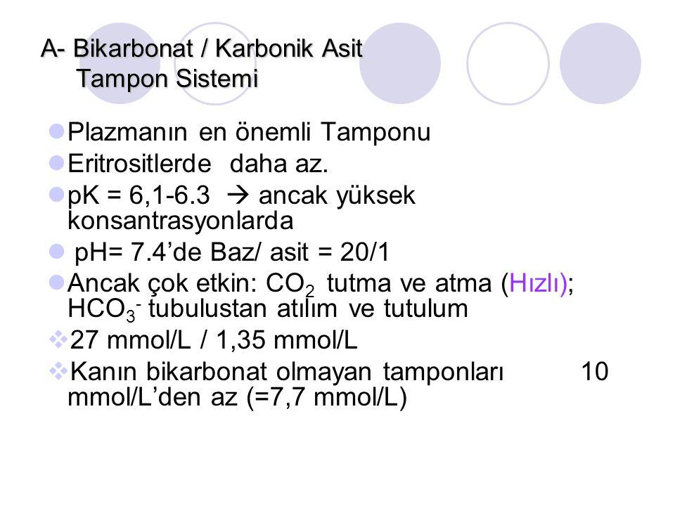 A- Bikarbonat / Karbonik Asit Tampon Sistemi Plazmanın en önemli Tamponu Eritrositlerde daha az. pK = 6,1-6.3  ancak yüksek konsantrasyonlarda pH= 7.