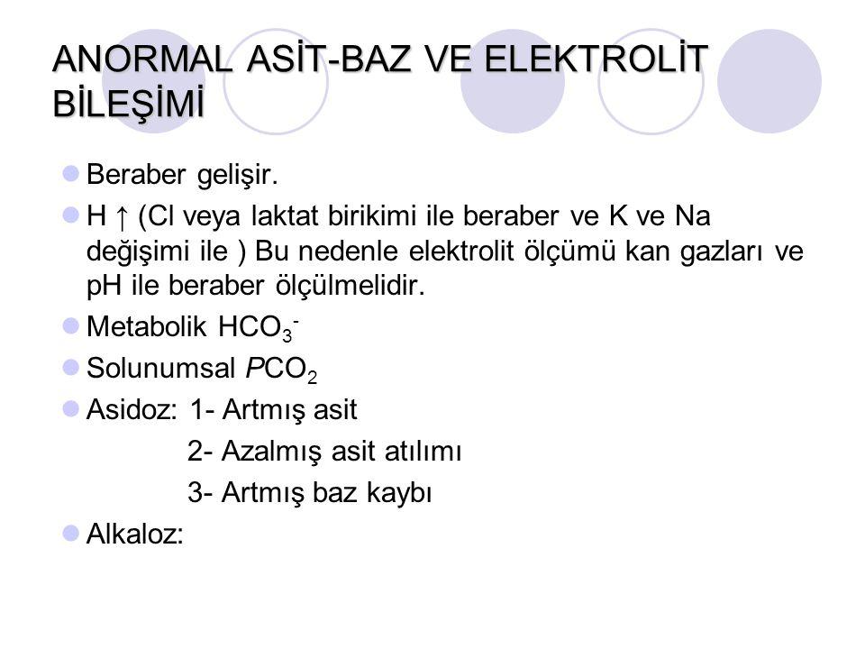 ANORMAL ASİT-BAZ VE ELEKTROLİT BİLEŞİMİ Beraber gelişir. H ↑ (Cl veya laktat birikimi ile beraber ve K ve Na değişimi ile ) Bu nedenle elektrolit ölçü