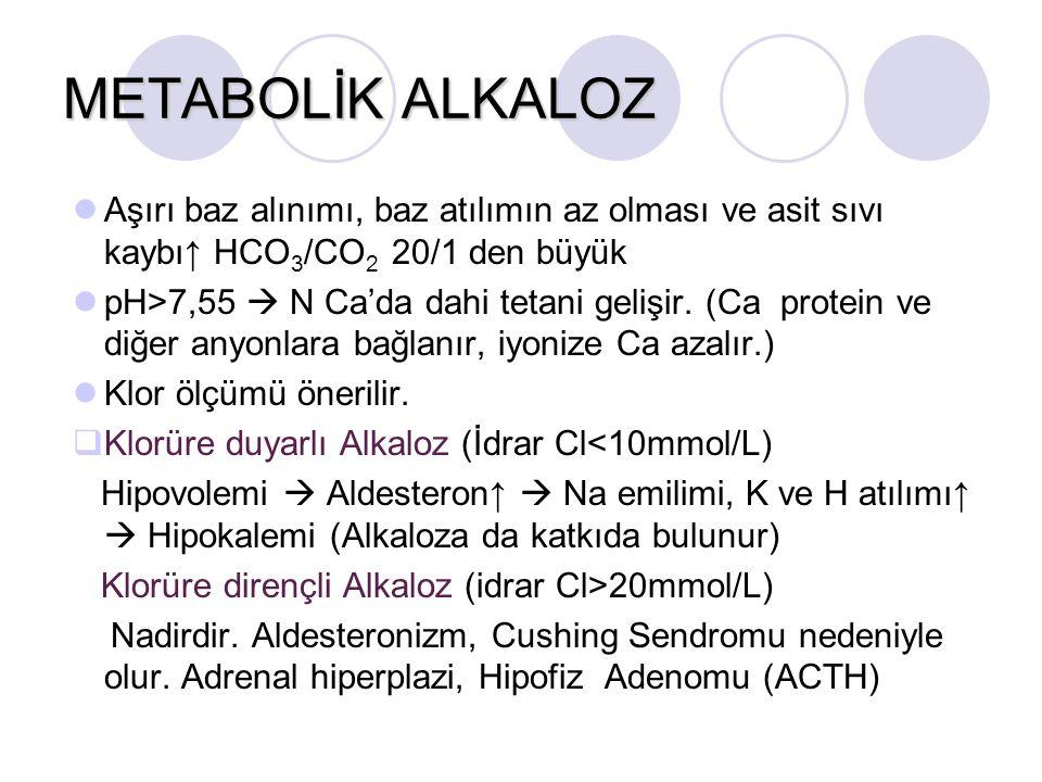 METABOLİK ALKALOZ Aşırı baz alınımı, baz atılımın az olması ve asit sıvı kaybı↑ HCO 3 /CO 2 20/1 den büyük pH>7,55  N Ca'da dahi tetani gelişir. (Ca