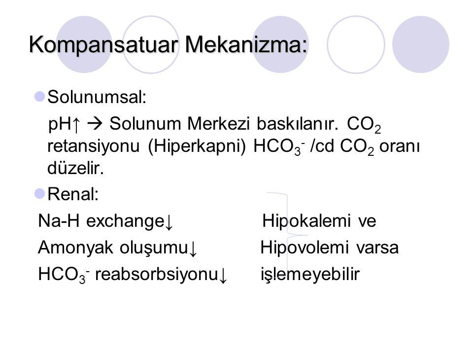 Kompansatuar Mekanizma: Solunumsal: pH↑  Solunum Merkezi baskılanır. CO 2 retansiyonu (Hiperkapni) HCO 3 - /cd CO 2 oranı düzelir. Renal: Na-H exchan