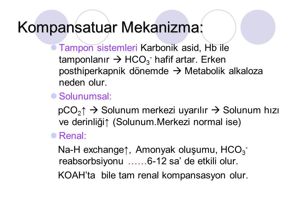 Kompansatuar Mekanizma: Tampon sistemleri Karbonik asid, Hb ile tamponlanır  HCO 3 - hafif artar. Erken posthiperkapnik dönemde  Metabolik alkaloza