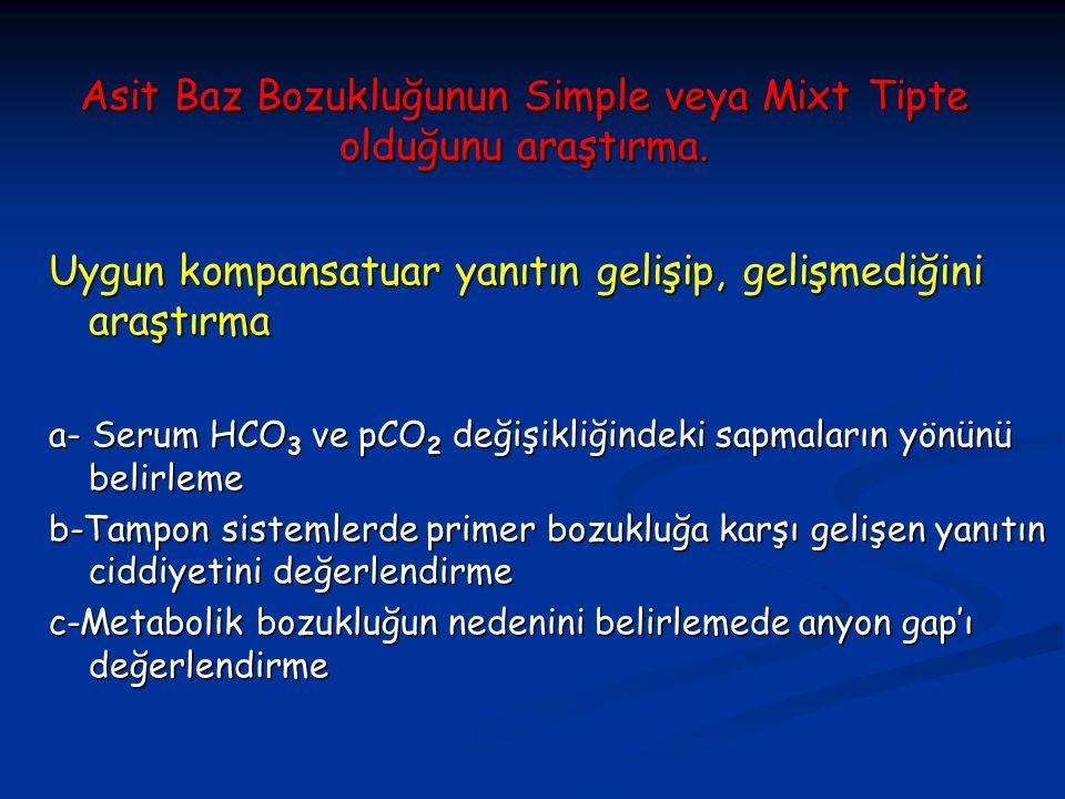 Asit Baz Bozukluğunun Simple veya Mixt Tipte olduğunu araştırma. Uygun kompansatuar yanıtın gelişip, gelişmediğini araştırma a- Serum HCO 3 ve pCO 2 d