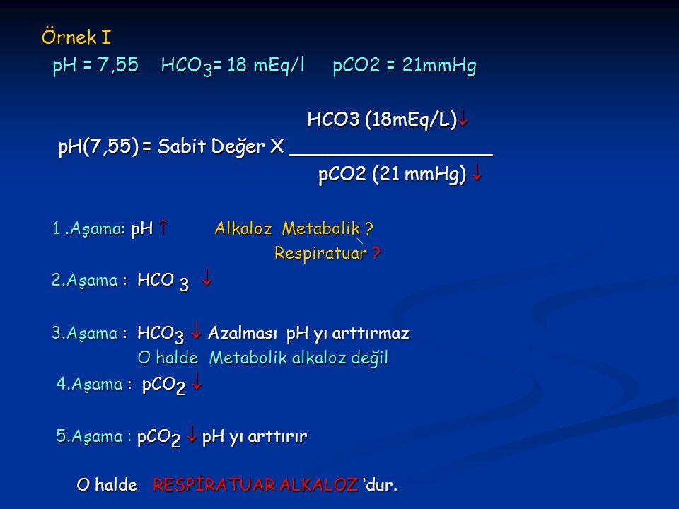 Örnek I pH = 7,55 HCO 3 = 18 mEq/l pCO2 = 21mmHg pH = 7,55 HCO 3 = 18 mEq/l pCO2 = 21mmHg HCO3 (18mEq/L)  HCO3 (18mEq/L)  pH(7,55) = Sabit Değer X _