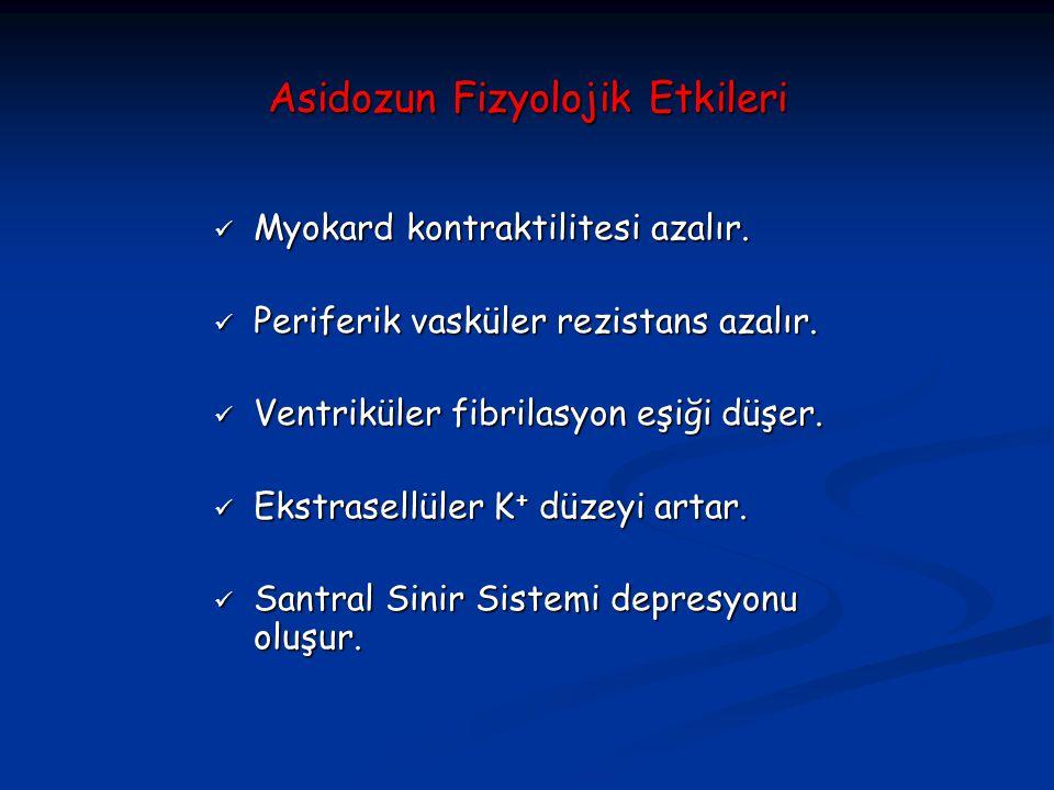 Asidozun Fizyolojik Etkileri Myokard kontraktilitesi azalır.