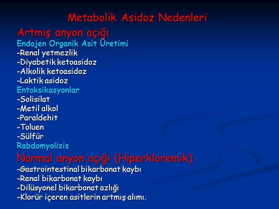 Metabolik Asidoz Nedenleri Artmış anyon açığı Endojen Organik Asit Üretimi -Renal yetmezlik -Diyabetik ketoasidoz -Alkolik ketoasidoz -Laktik asidoz Entoksikasyonlar-Solisilat -Metil alkol -Paraldehit -Toluen -Sülfür Rabdomyolizis Normal anyon açığı (Hiperkloremik) -Gastrointestinal bikarbonat kaybı -Renal bikarbonat kaybı -Dilüsyonel bikarbonat azlığı -Klorür içeren asitlerin artmış alımı.