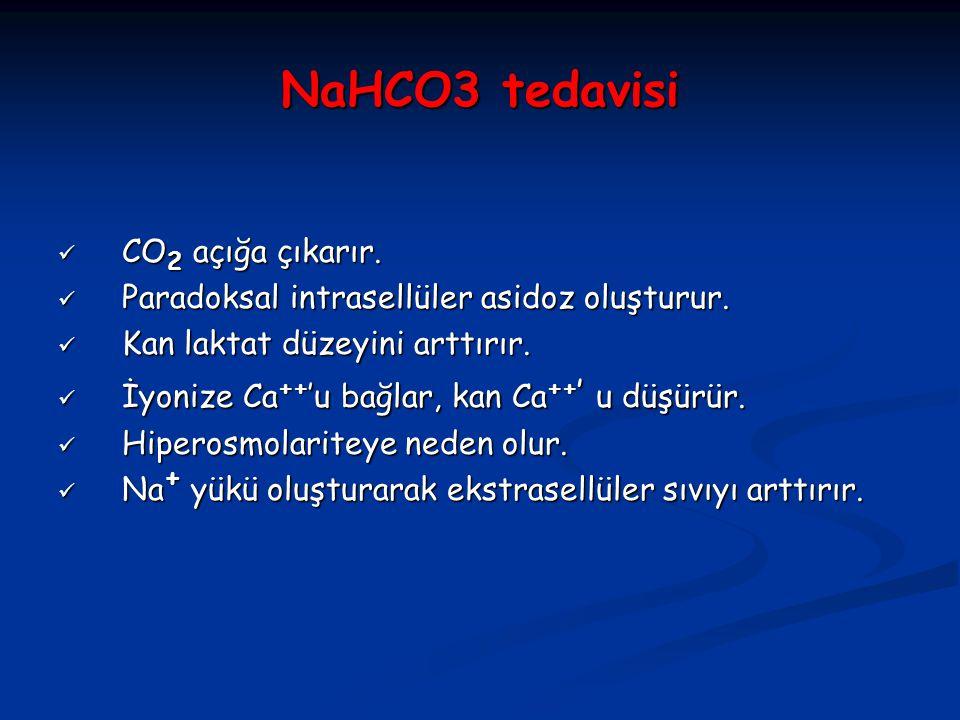 NaHCO3 tedavisi CO 2 açığa çıkarır. CO 2 açığa çıkarır. Paradoksal intrasellüler asidoz oluşturur. Paradoksal intrasellüler asidoz oluşturur. Kan lakt