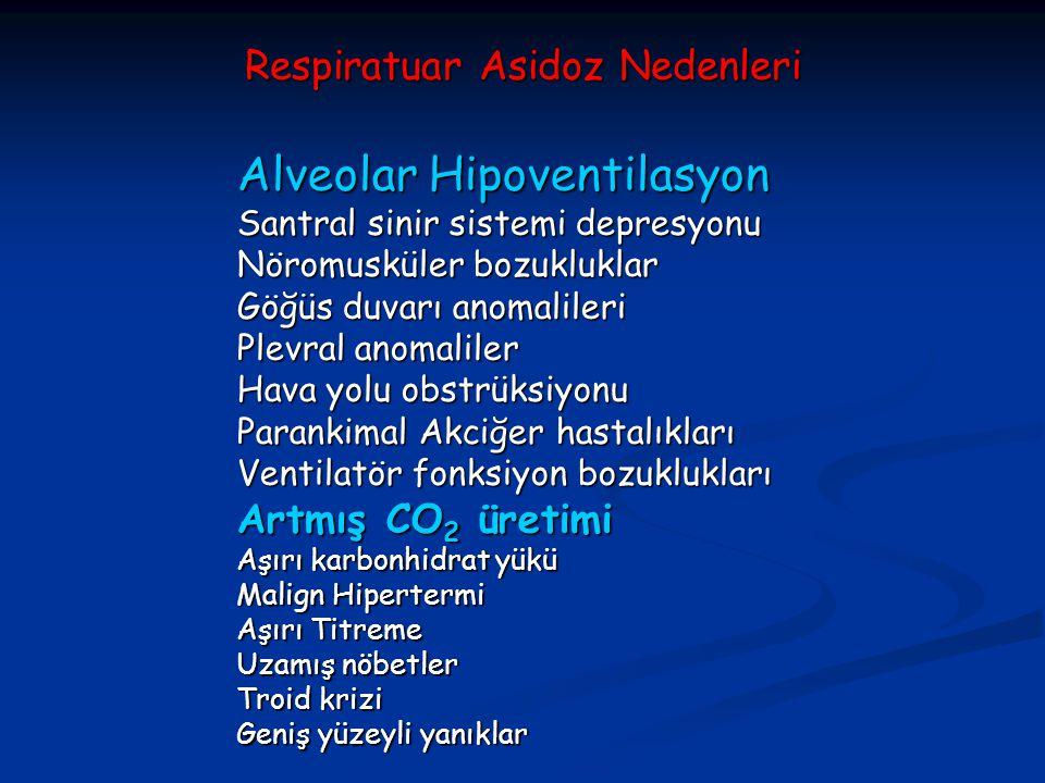 Respiratuar Asidoz Nedenleri Alveolar Hipoventilasyon Santral sinir sistemi depresyonu Nöromusküler bozukluklar Göğüs duvarı anomalileri Plevral anoma
