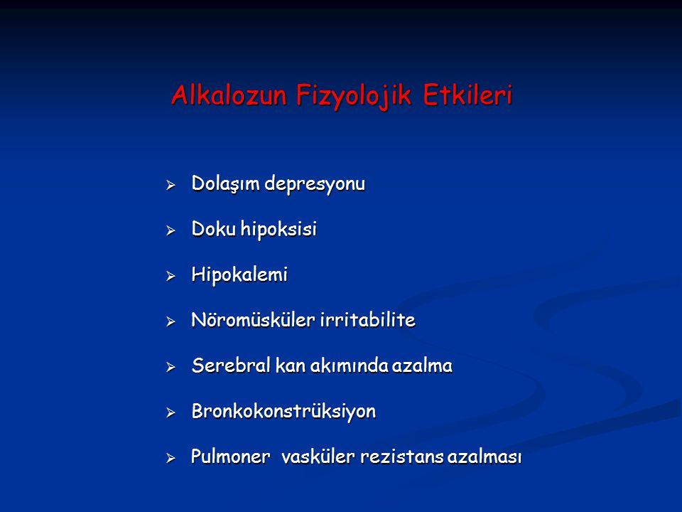 Alkalozun Fizyolojik Etkileri  Dolaşım depresyonu  Doku hipoksisi  Hipokalemi  Nöromüsküler irritabilite  Serebral kan akımında azalma  Bronkokonstrüksiyon  Pulmoner vasküler rezistans azalması