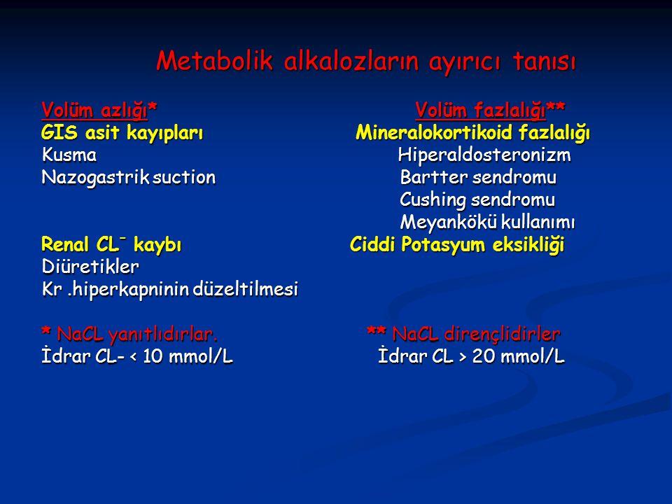 Metabolik alkalozların ayırıcı tanısı Volüm azlığı* Volüm fazlalığı** GIS asit kayıpları Mineralokortikoid fazlalığı Kusma Hiperaldosteronizm Nazogast