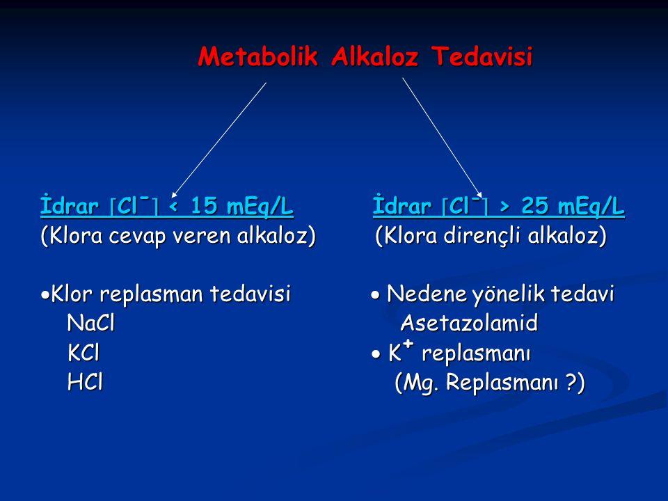Metabolik Alkaloz Tedavisi Metabolik Alkaloz Tedavisi İdrar  Cl -  25 mEq/L (Klora cevap veren alkaloz) (Klora dirençli alkaloz)  Klor replasman tedavisi  Nedene yönelik tedavi NaCl Asetazolamid NaCl Asetazolamid KCl  K + replasmanı KCl  K + replasmanı HCl (Mg.