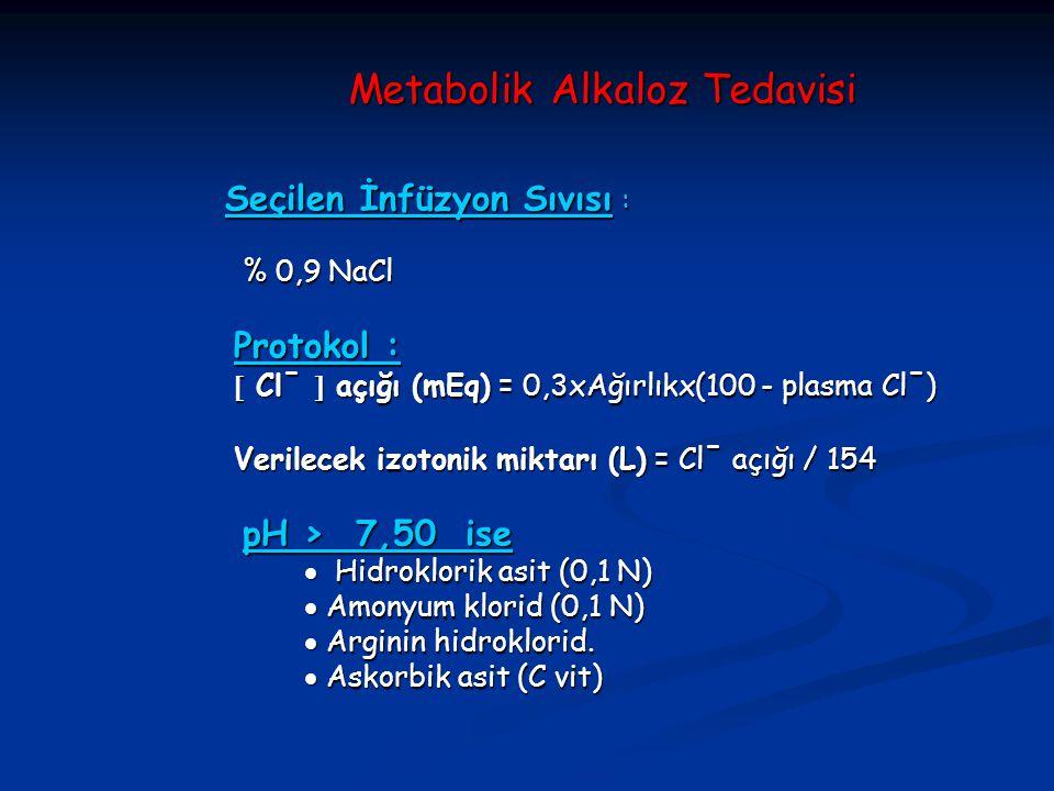 Metabolik Alkaloz Tedavisi Seçilen İnfüzyon Sıvısı : Seçilen İnfüzyon Sıvısı : % 0,9 NaCl % 0,9 NaCl Protokol : Protokol :  Cl -  açığı (mEq) = 0,3xAğırlıkx(100 - plasma Cl - )  Cl -  açığı (mEq) = 0,3xAğırlıkx(100 - plasma Cl - ) Verilecek izotonik miktarı (L) = Cl - açığı / 154 Verilecek izotonik miktarı (L) = Cl - açığı / 154 pH > 7,50 ise pH > 7,50 ise  Hidroklorik asit (0,1 N)  Hidroklorik asit (0,1 N)  Amonyum klorid (0,1 N)  Amonyum klorid (0,1 N)  Arginin hidroklorid.
