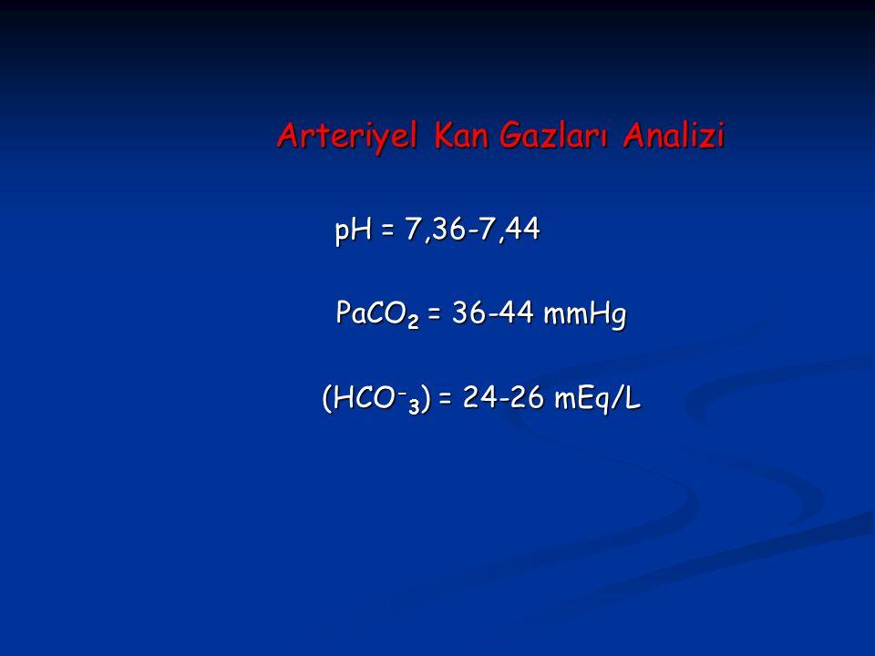 Arteriyel Kan Gazları Analizi pH = 7,36-7,44 PaCO 2 = 36-44 mmHg (HCO - 3 ) = 24-26 mEq/L