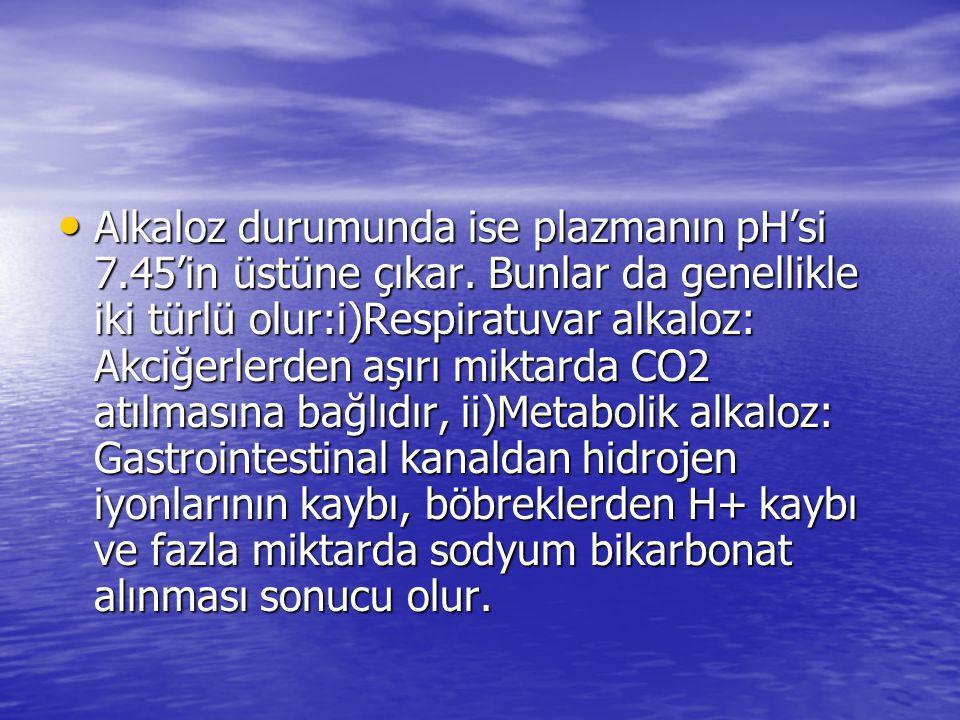 Asidoz durumlarının tedavisi için kullanılan solüsyonlar: 1.Sodyum bikarbonat solüsyonu: 1.Sodyum bikarbonat solüsyonu: İzotonik sodyum bikarbonat solüsyonu %1.3'lüktür.