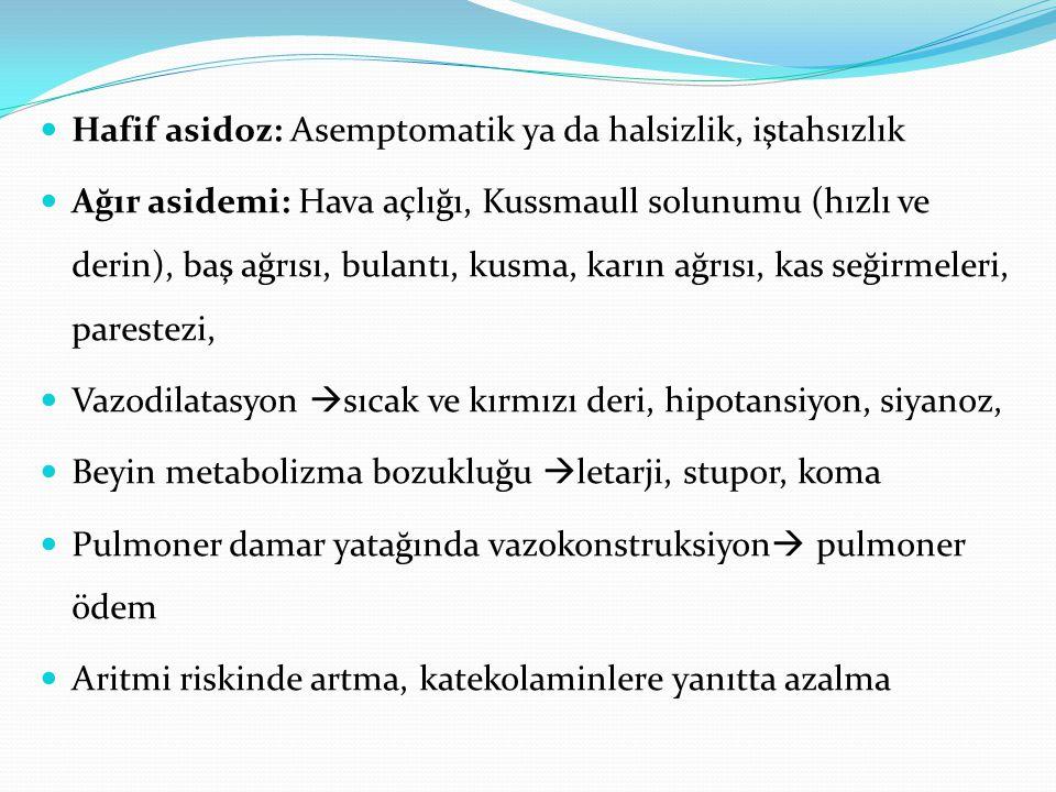 Hafif asidoz: Asemptomatik ya da halsizlik, iştahsızlık Ağır asidemi: Hava açlığı, Kussmaull solunumu (hızlı ve derin), baş ağrısı, bulantı, kusma, karın ağrısı, kas seğirmeleri, parestezi, Vazodilatasyon  sıcak ve kırmızı deri, hipotansiyon, siyanoz, Beyin metabolizma bozukluğu  letarji, stupor, koma Pulmoner damar yatağında vazokonstruksiyon  pulmoner ödem Aritmi riskinde artma, katekolaminlere yanıtta azalma