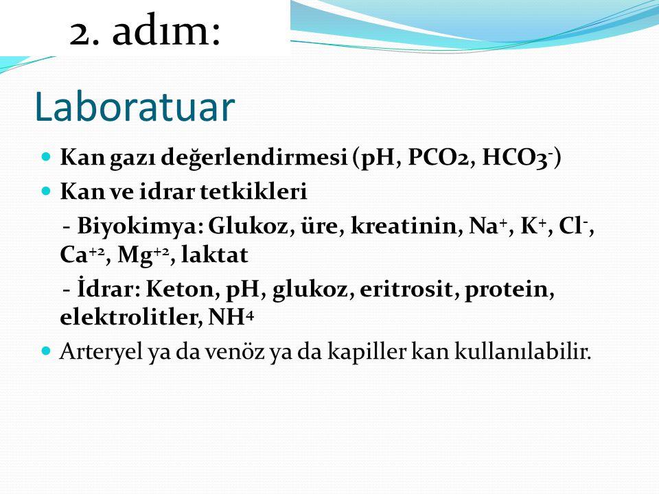 Laboratuar Kan gazı değerlendirmesi (pH, PCO2, HCO3 - ) Kan ve idrar tetkikleri - Biyokimya: Glukoz, üre, kreatinin, Na +, K +, Cl -, Ca +2, Mg +2, laktat - İdrar: Keton, pH, glukoz, eritrosit, protein, elektrolitler, NH 4 Arteryel ya da venöz ya da kapiller kan kullanılabilir.