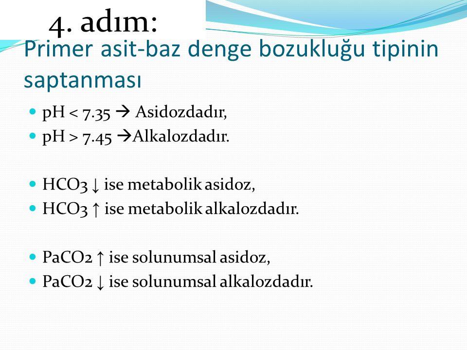 Primer asit-baz denge bozukluğu tipinin saptanması pH < 7.35  Asidozdadır, pH > 7.45  Alkalozdadır.
