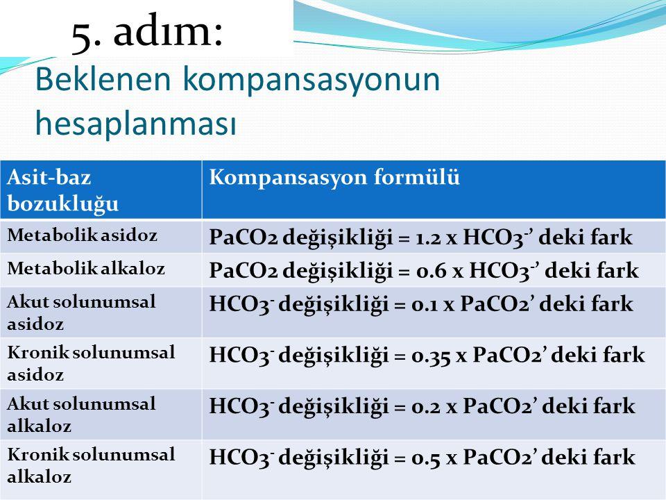 Beklenen kompansasyonun hesaplanması Asit-baz bozukluğu Kompansasyon formülü Metabolik asidoz PaCO2 değişikliği = 1.2 x HCO3 - ' deki fark Metabolik alkaloz PaCO2 değişikliği = 0.6 x HCO3 - ' deki fark Akut solunumsal asidoz HCO3 - değişikliği = 0.1 x PaCO2' deki fark Kronik solunumsal asidoz HCO3 - değişikliği = 0.35 x PaCO2' deki fark Akut solunumsal alkaloz HCO3 - değişikliği = 0.2 x PaCO2' deki fark Kronik solunumsal alkaloz HCO3 - değişikliği = 0.5 x PaCO2' deki fark 5.