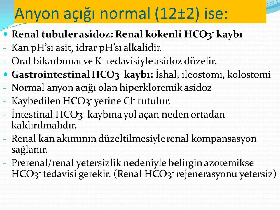 Anyon açığı normal (12±2) ise: Renal tubuler asidoz: Renal kökenli HCO3 - kaybı - Kan pH'sı asit, idrar pH'sı alkalidir.