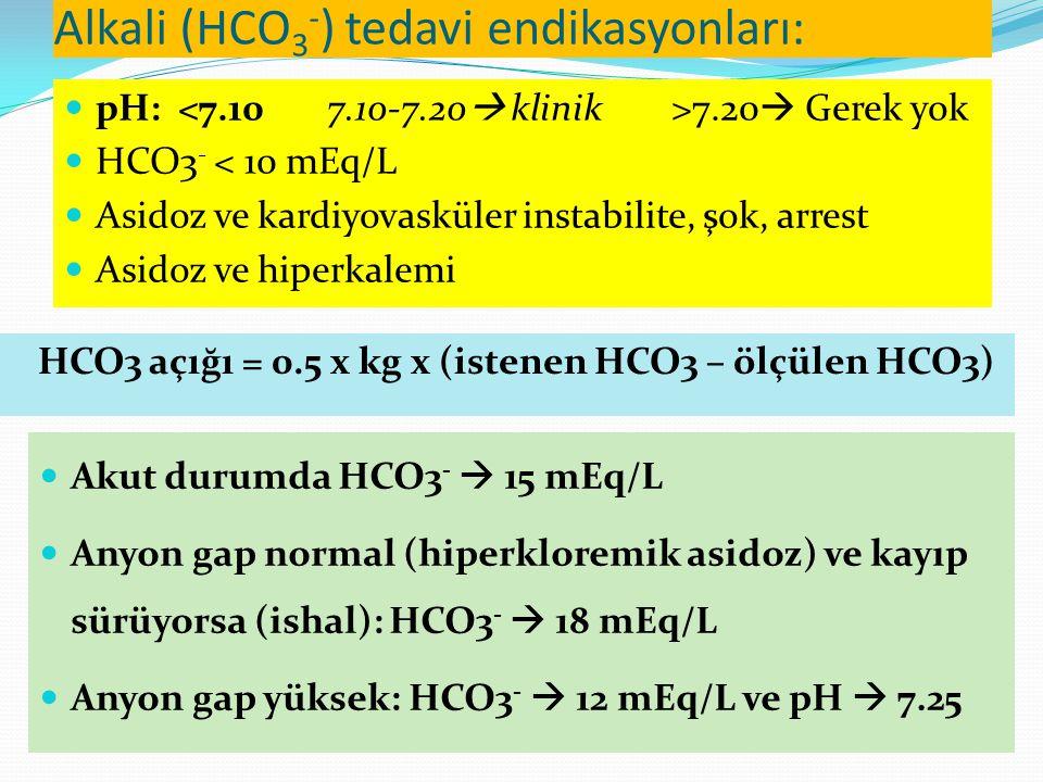 Alkali (HCO 3 - ) tedavi endikasyonları: pH: 7.20  Gerek yok HCO3 - < 10 mEq/L Asidoz ve kardiyovasküler instabilite, şok, arrest Asidoz ve hiperkalemi HCO3 açığı = 0.5 x kg x (istenen HCO3 – ölçülen HCO3) Akut durumda HCO3 -  15 mEq/L Anyon gap normal (hiperkloremik asidoz) ve kayıp sürüyorsa (ishal): HCO3 -  18 mEq/L Anyon gap yüksek: HCO3 -  12 mEq/L ve pH  7.25