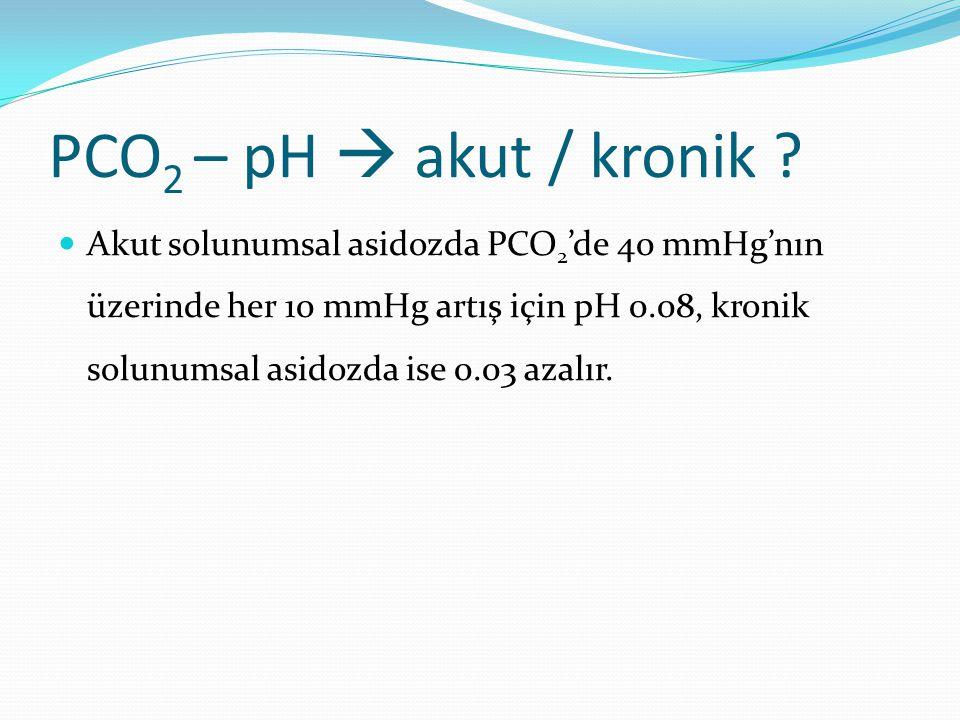 PCO 2 – pH  akut / kronik .