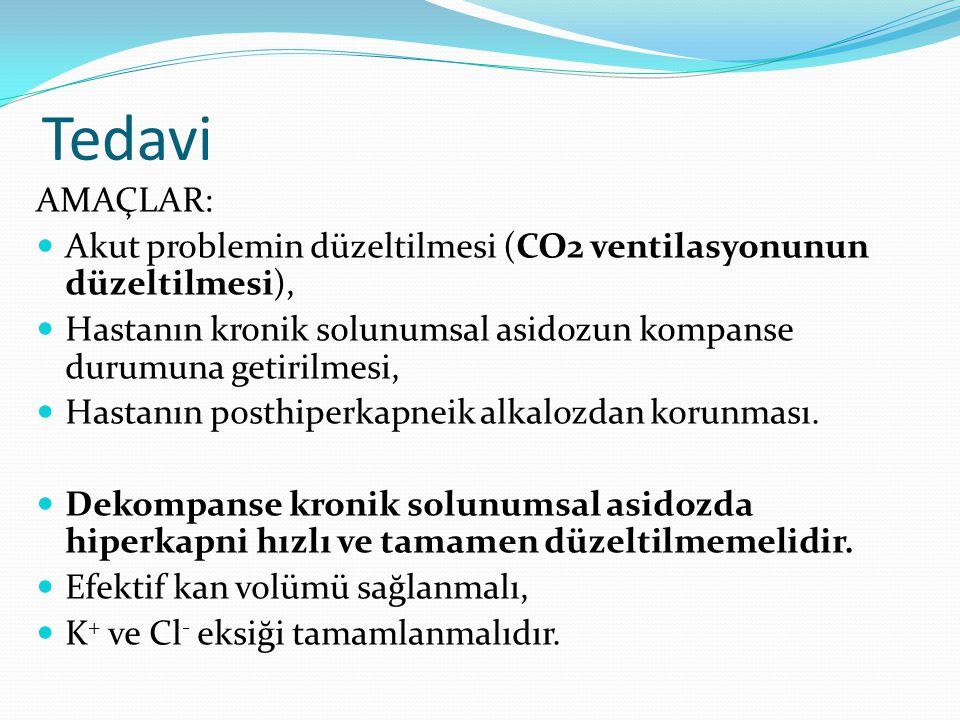 Tedavi AMAÇLAR: Akut problemin düzeltilmesi (CO2 ventilasyonunun düzeltilmesi), Hastanın kronik solunumsal asidozun kompanse durumuna getirilmesi, Hastanın posthiperkapneik alkalozdan korunması.