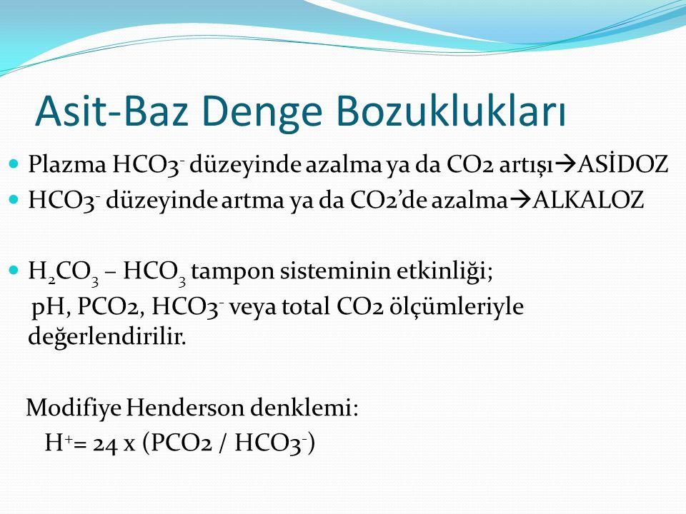 Asit-Baz Denge Bozuklukları Plazma HCO3 - düzeyinde azalma ya da CO2 artışı  ASİDOZ HCO3 - düzeyinde artma ya da CO2'de azalma  ALKALOZ H 2 CO 3 – HCO 3 tampon sisteminin etkinliği; pH, PCO2, HCO3 - veya total CO2 ölçümleriyle değerlendirilir.