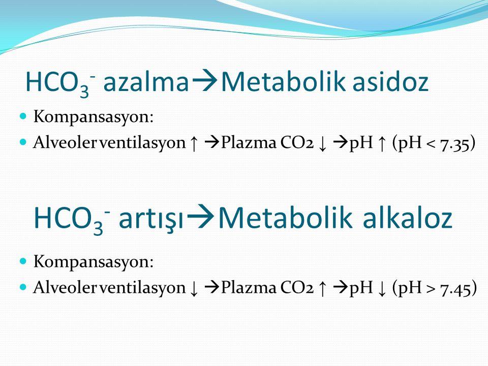HCO 3 - azalma  Metabolik asidoz Kompansasyon: Alveoler ventilasyon ↑  Plazma CO2 ↓  pH ↑ (pH < 7.35) HCO 3 - artışı  Metabolik alkaloz Kompansasyon: Alveoler ventilasyon ↓  Plazma CO2 ↑  pH ↓ (pH > 7.45)
