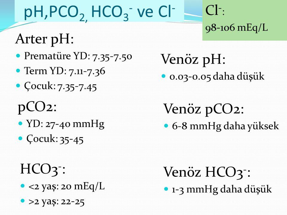 pH,PCO 2, HCO 3 - ve Cl - Arter pH: Prematüre YD: 7.35-7.50 Term YD: 7.11-7.36 Çocuk: 7.35-7.45 pCO2: YD: 27-40 mmHg Çocuk: 35-45 Venöz pH: 0.03-0.05 daha düşük Venöz pCO2: 6-8 mmHg daha yüksek HCO3 - : <2 yaş: 20 mEq/L >2 yaş: 22-25 Venöz HCO3 - : 1-3 mmHg daha düşük Cl - : 98-106 mEq/L