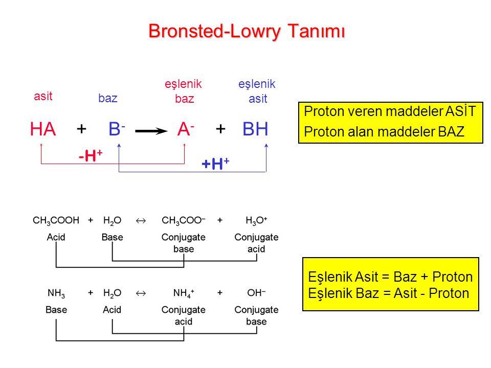 Lewis Asit- Baz Tepkimesi AlCl 3, BeCl 2 hem Lewis asidi hem de Lewis bazı olarak davranabilir.