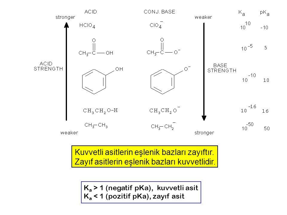 Kuvvetli asitlerin eşlenik bazları zayıftır. Zayıf asitlerin eşlenik bazları kuvvetlidir. K a > 1 (negatif pKa), kuvvetli asit K a < 1 (pozitif pKa),