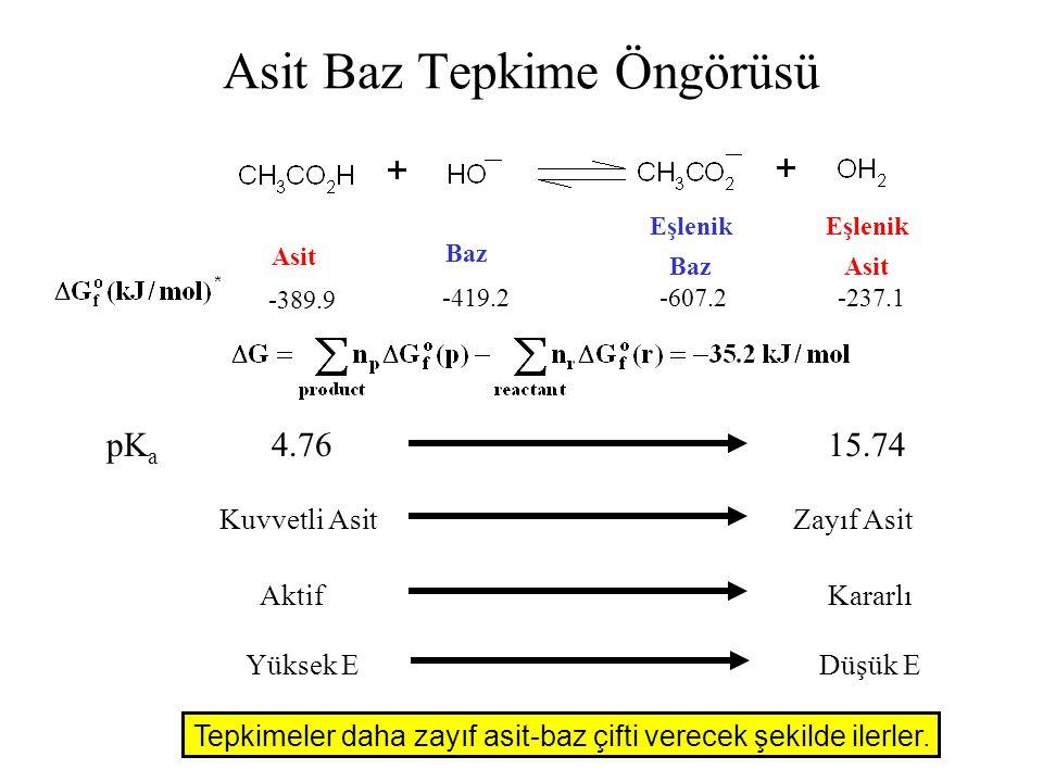 ÖRNEK: Aşağıdaki tepkimelerde asit ve bazları belirleyiniz. AB AB AA - B B A B