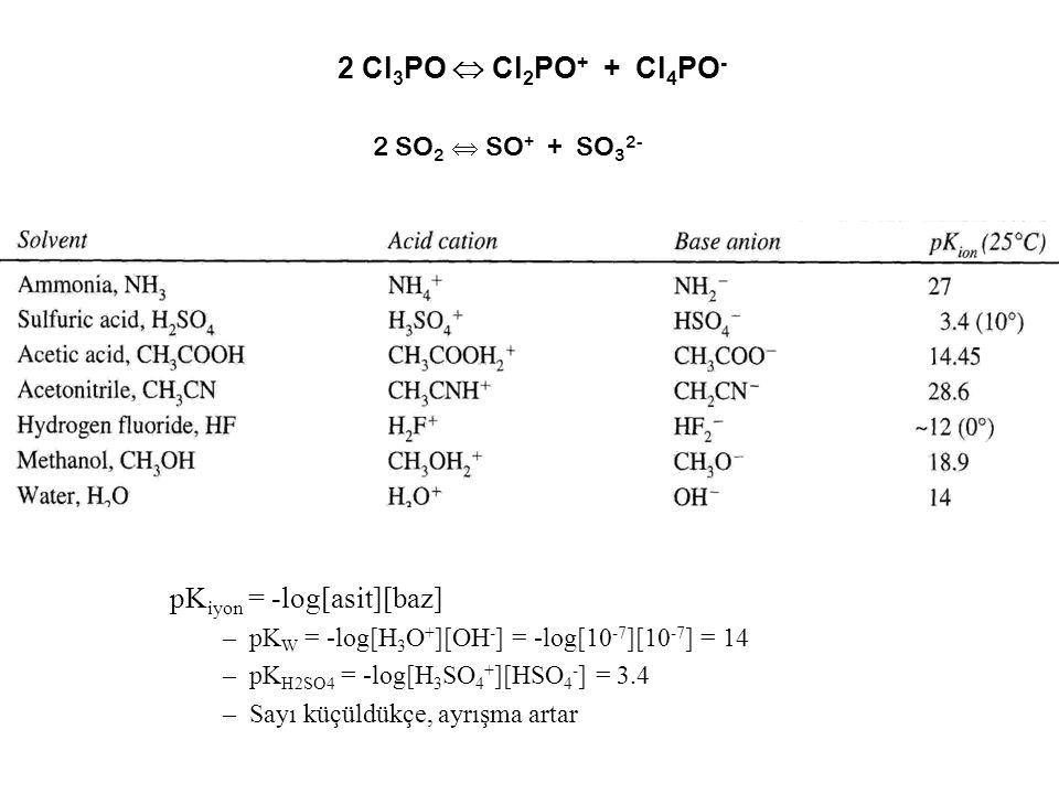 H 2 SO 4 + HOAc  H 2 OAc + + HSO 4 - K a Düzeyleme Etkisi ( Leveling Effect ) HNO 3, H 2 SO 4, HClO 4, HCl sulu ortamda asitlikleri aynıdır (H 3 O+) H 2 SO 4 + H 2 O  H 3 O + + HSO 4 - (100% ayrışır) KA HNO 3 + H 2 O  H 3 O + + NO 3 - (100% ayrışır) KA HOAc + H 2 O  H 3 O + + OAC - (Ka = 1.8x10 -5 ) ZA Kuvvetli asitleri farklandırmak için daha asidik çözücü (HOAc) kullanılır.