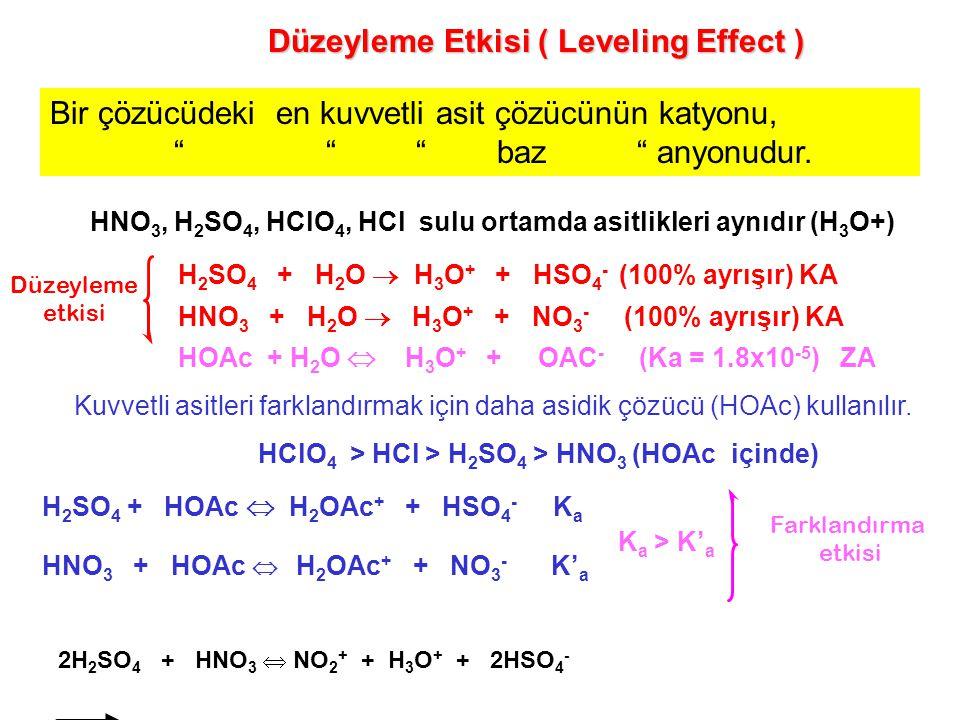 Çözücü Düzeylemesi (Solvent Leveling) NH 3 + HOAc  NH 4 + + OAc - (%100 iyonlaşır) H 2 O + HOAc  H 3 O+ + OAc- K a = 1.8x10 -5 HOAc suda zayıf, amonyak çözeltisinde kuvvetli asittir.