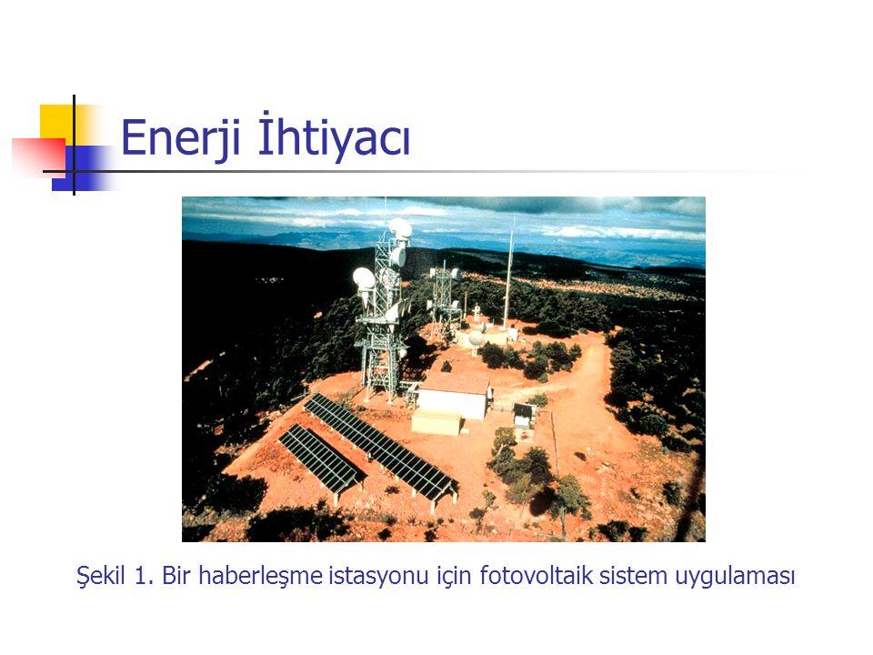 Enerji İhtiyacı Şekil 1. Bir haberleşme istasyonu için fotovoltaik sistem uygulaması