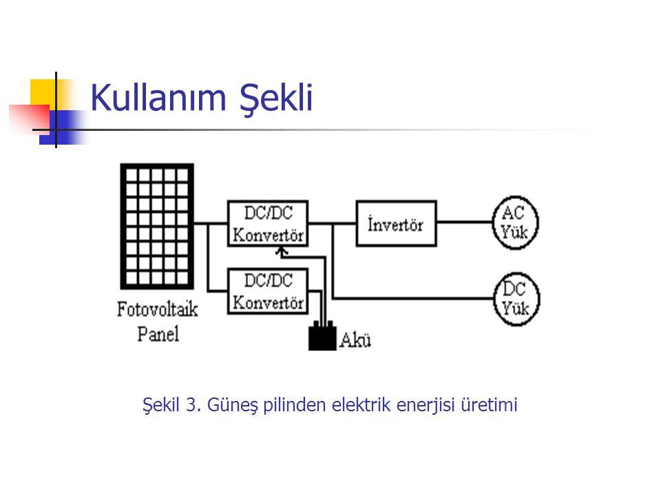 Kullanım Şekli Şekil 3. Güneş pilinden elektrik enerjisi üretimi