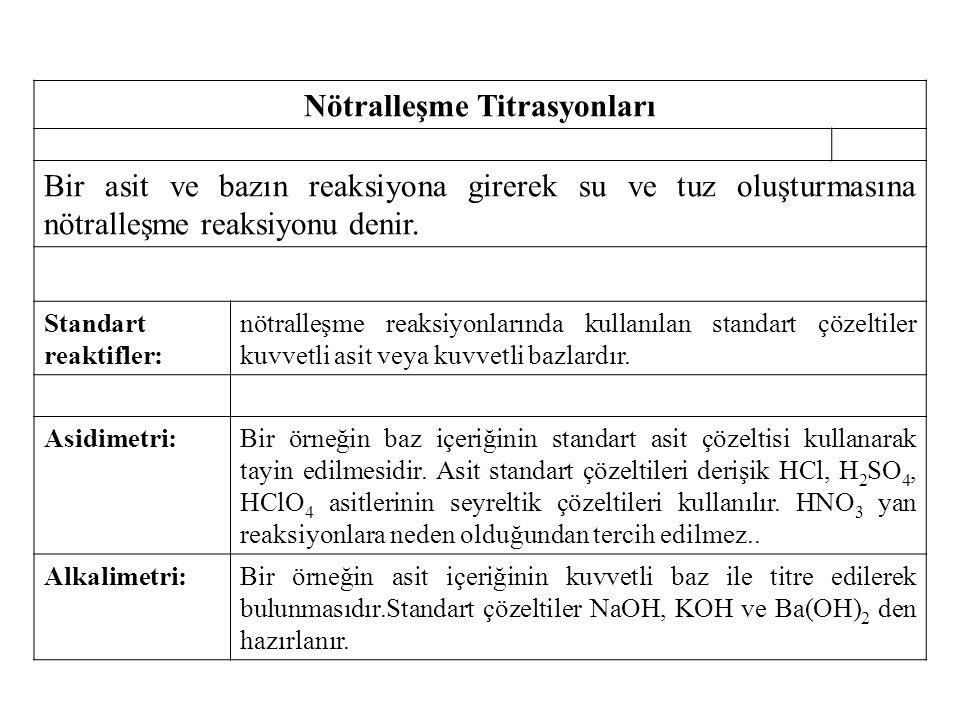 Nötralleşme Titrasyonları Bir asit ve bazın reaksiyona girerek su ve tuz oluşturmasına nötralleşme reaksiyonu denir. Standart reaktifler: nötralleşme