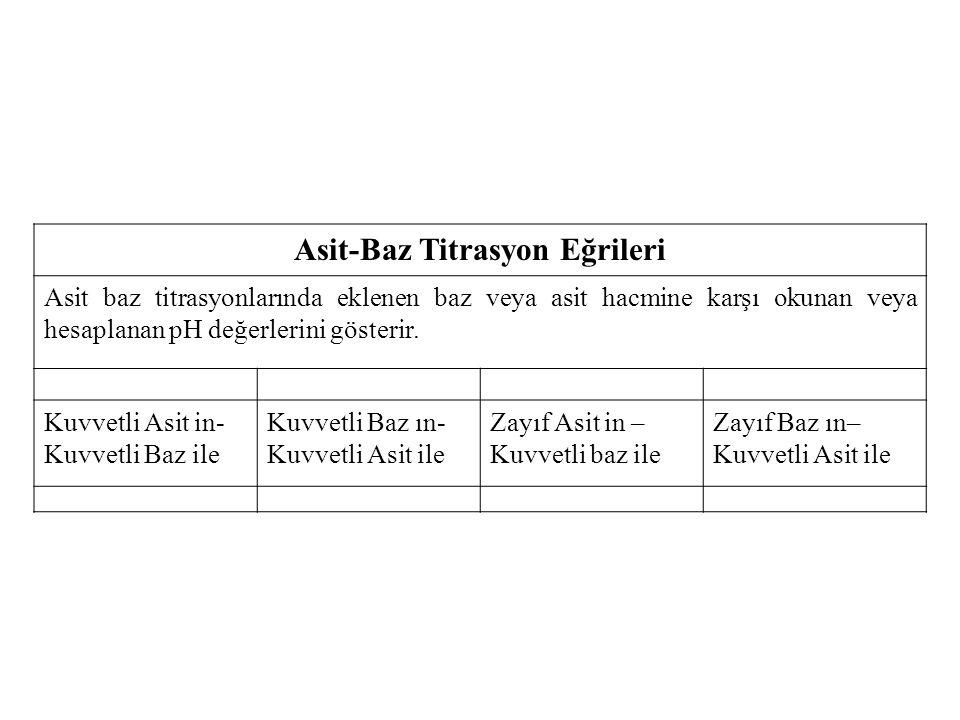 Asit-Baz Titrasyon Eğrileri Asit baz titrasyonlarında eklenen baz veya asit hacmine karşı okunan veya hesaplanan pH değerlerini gösterir. Kuvvetli Asi