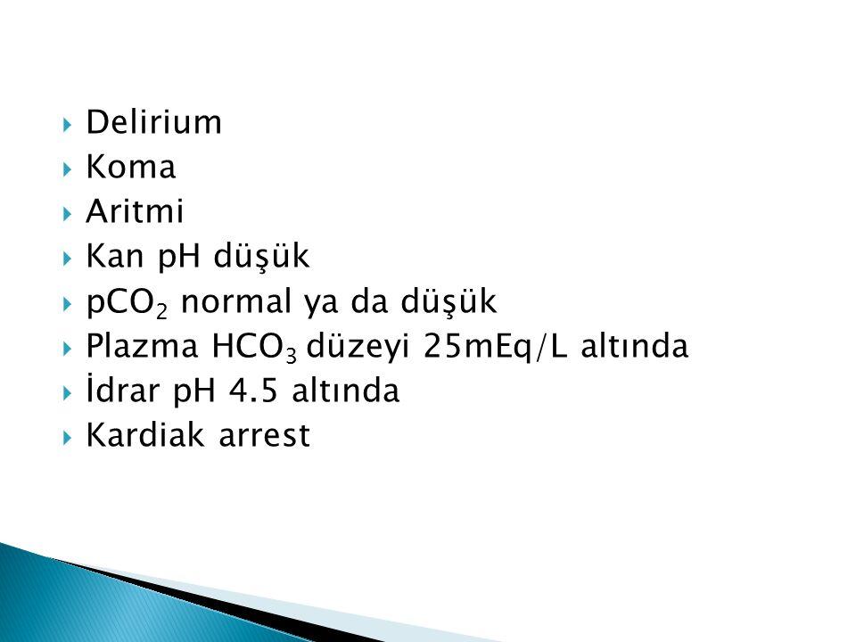  Delirium  Koma  Aritmi  Kan pH düşük  pCO 2 normal ya da düşük  Plazma HCO 3 düzeyi 25mEq/L altında  İdrar pH 4.5 altında  Kardiak arrest