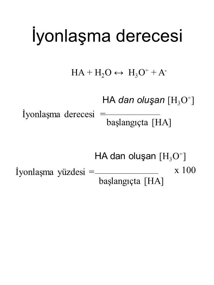 İyonlaşma derecesi HA + H 2 O ↔ H 3 O + + A - İyonlaşma derecesi = HA dan oluşan [H 3 O + ] başlangıçta [HA] İyonlaşma yüzdesi = HA dan oluşan [H 3 O + ] başlangıçta [HA] x 100