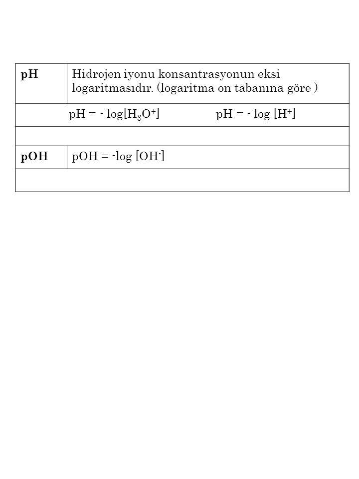 pHHidrojen iyonu konsantrasyonun eksi logaritmasıdır. (logaritma on tabanına göre ) pH = - log[H 3 O + ] pH = - log [H + ] pOHpOH = -log [OH - ]