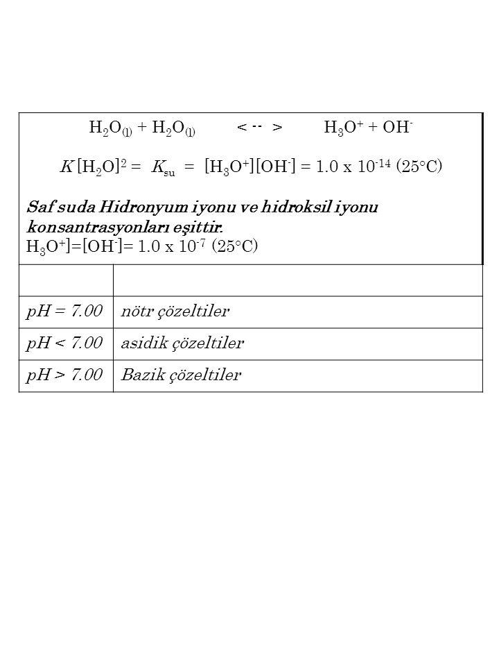 H 2 O (l) + H 2 O (l) H 3 O + + OH - K [H 2 O] 2 = K su = [H 3 O + ][OH - ] = 1.0 x 10 -14 (25°C) Saf suda Hidronyum iyonu ve hidroksil iyonu konsantr