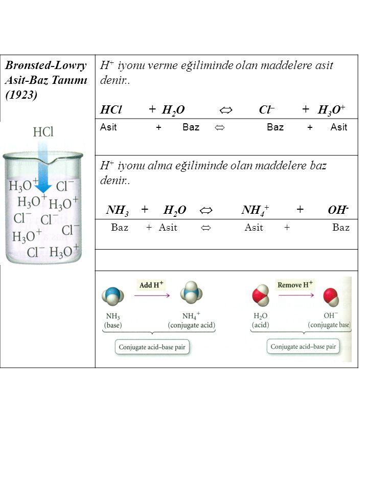 Brønsted-Lowry Asit-Baz Tanımı (1923) H + iyonu verme eğiliminde olan maddelere asit denir.. HCl + H 2 O  Cl – + H 3 O + Asit + Baz  Baz + Asit H +