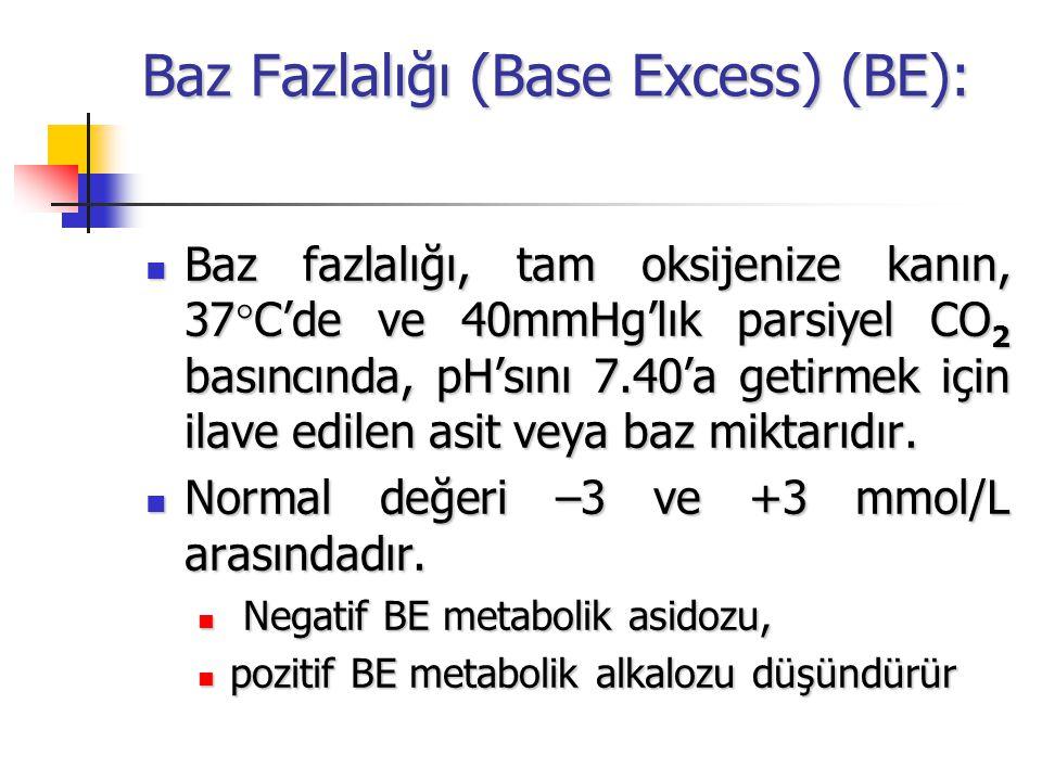 Baz Fazlalığı (Base Excess) (BE): Baz fazlalığı, tam oksijenize kanın, 37°C'de ve 40mmHg'lık parsiyel CO 2 basıncında, pH'sını 7.40'a getirmek için il