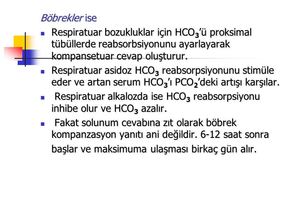 Böbrekler ise Respiratuar bozukluklar için HCO 3 'ü proksimal tübüllerde reabsorbsiyonunu ayarlayarak kompansetuar cevap oluşturur. Respiratuar bozukl