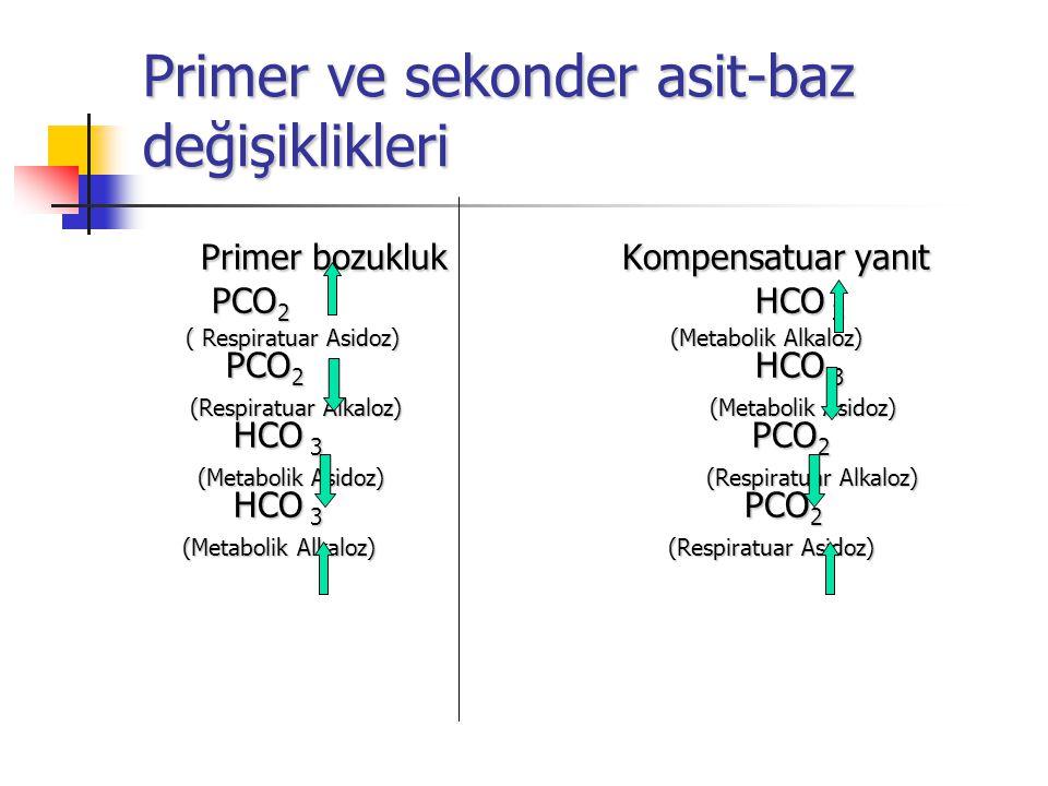 Primer ve sekonder asit-baz değişiklikleri Primer bozukluk Kompensatuar yanıt Primer bozukluk Kompensatuar yanıt PCO 2 HCO 3 ( Respiratuar Asidoz) (Me